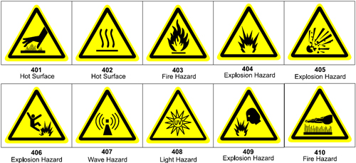 Graphic pictograms make your ANSI warning label more effective - 400 Heat/Explosive/Flammable/Radiation/Light Pictograms