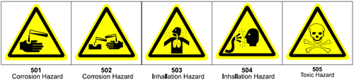 Graphic pictograms make your ANSI warning label more effective - 500 Corrosion/Inhalation/Toxic Pictograms