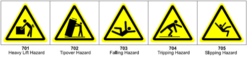 Graphic pictograms make your ANSI warning label more effective - 700 Heavy Objects/Falling/Tripping Pictogram