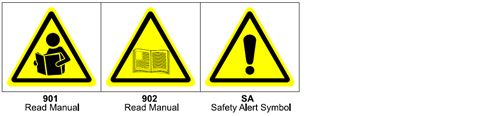 Graphic pictograms make your ANSI warning label more effective - 900 Information Pictograms